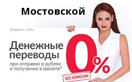 кредитная карта сбербанк форум отзывы